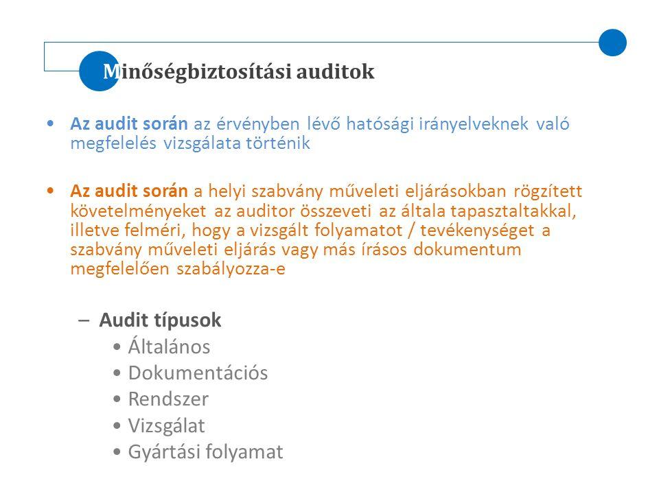 Minőségbiztosítási auditok Az audit során az érvényben lévő hatósági irányelveknek való megfelelés vizsgálata történik Az audit során a helyi szabvány