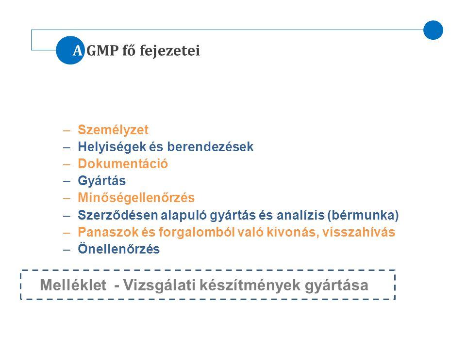 A GMP fő fejezetei –Személyzet –Helyiségek és berendezések –Dokumentáció –Gyártás –Minőségellenőrzés –Szerződésen alapuló gyártás és analízis (bérmunk