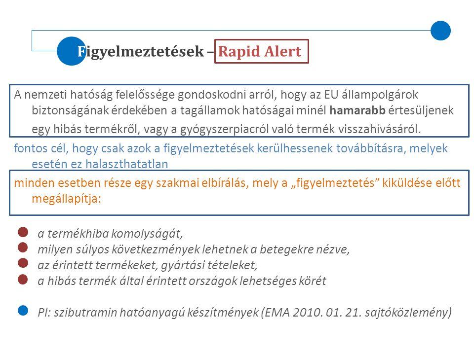 Figyelmeztetések – Rapid Alert A nemzeti hatóság felelőssége gondoskodni arról, hogy az EU állampolgárok biztonságának érdekében a tagállamok hatósága