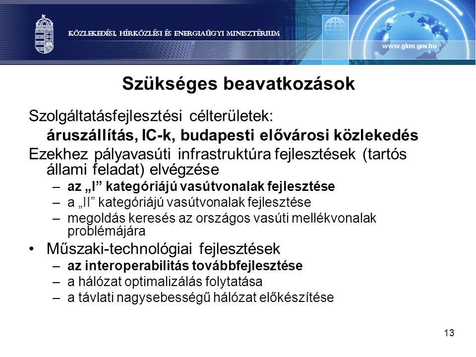 13 Szükséges beavatkozások Szolgáltatásfejlesztési célterületek: áruszállítás, IC-k, budapesti elővárosi közlekedés Ezekhez pályavasúti infrastruktúra