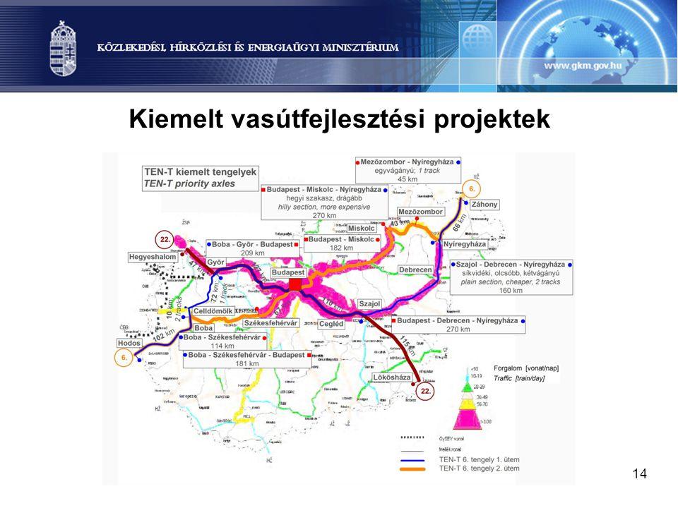 14 Kiemelt vasútfejlesztési projektek