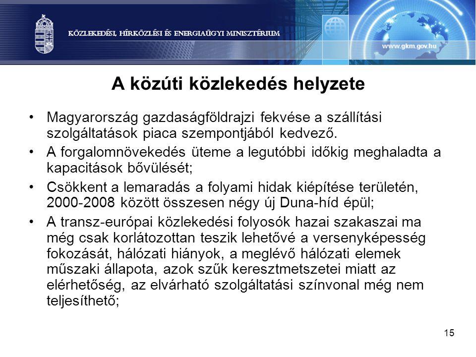 15 A közúti közlekedés helyzete Magyarország gazdaságföldrajzi fekvése a szállítási szolgáltatások piaca szempontjából kedvező. A forgalomnövekedés üt