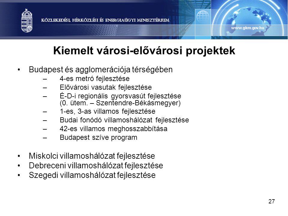 27 Kiemelt városi-elővárosi projektek Budapest és agglomerációja térségében –4-es metró fejlesztése –Elővárosi vasutak fejlesztése –É-D-i regionális g