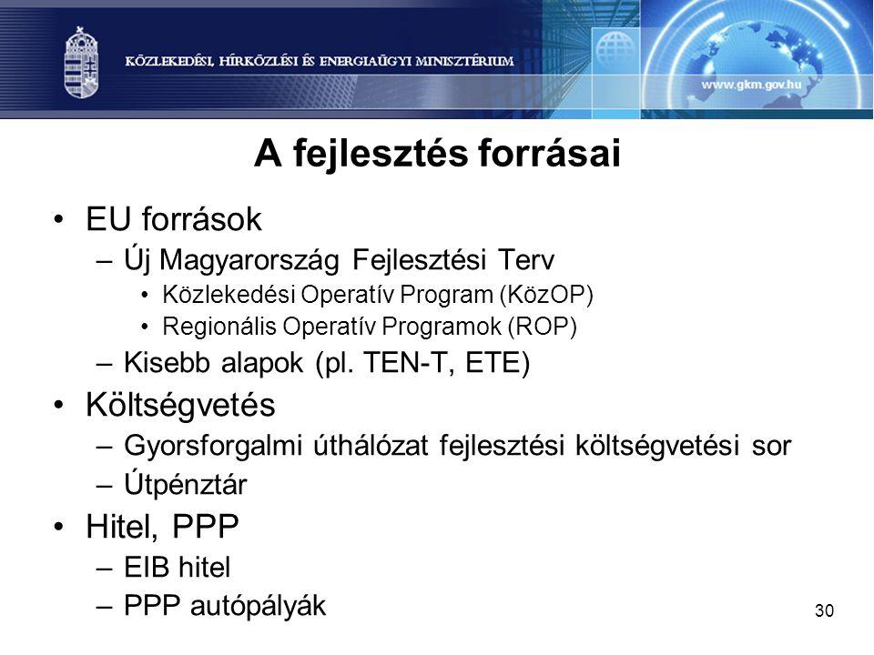 30 A fejlesztés forrásai EU források –Új Magyarország Fejlesztési Terv Közlekedési Operatív Program (KözOP) Regionális Operatív Programok (ROP) –Kiseb