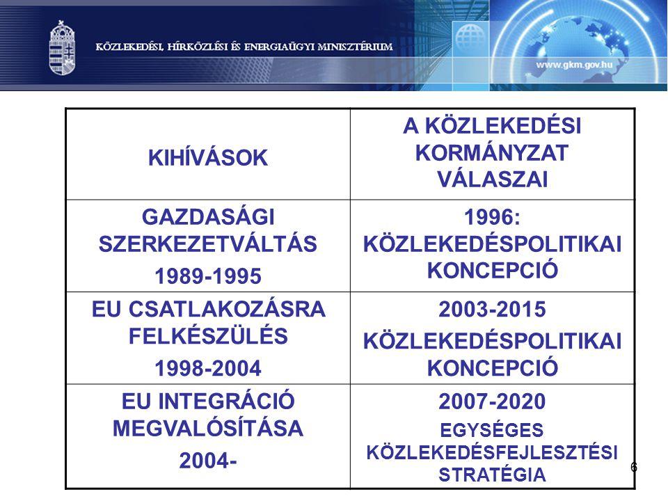 6 KIHÍVÁSOK A KÖZLEKEDÉSI KORMÁNYZAT VÁLASZAI GAZDASÁGI SZERKEZETVÁLTÁS 1989-1995 1996: KÖZLEKEDÉSPOLITIKAI KONCEPCIÓ EU CSATLAKOZÁSRA FELKÉSZÜLÉS 199
