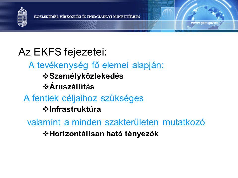 Az EKFS fejezetei: A tevékenység fő elemei alapján:  Személyközlekedés  Áruszállítás A fentiek céljaihoz szükséges  Infrastruktúra valamint a minde