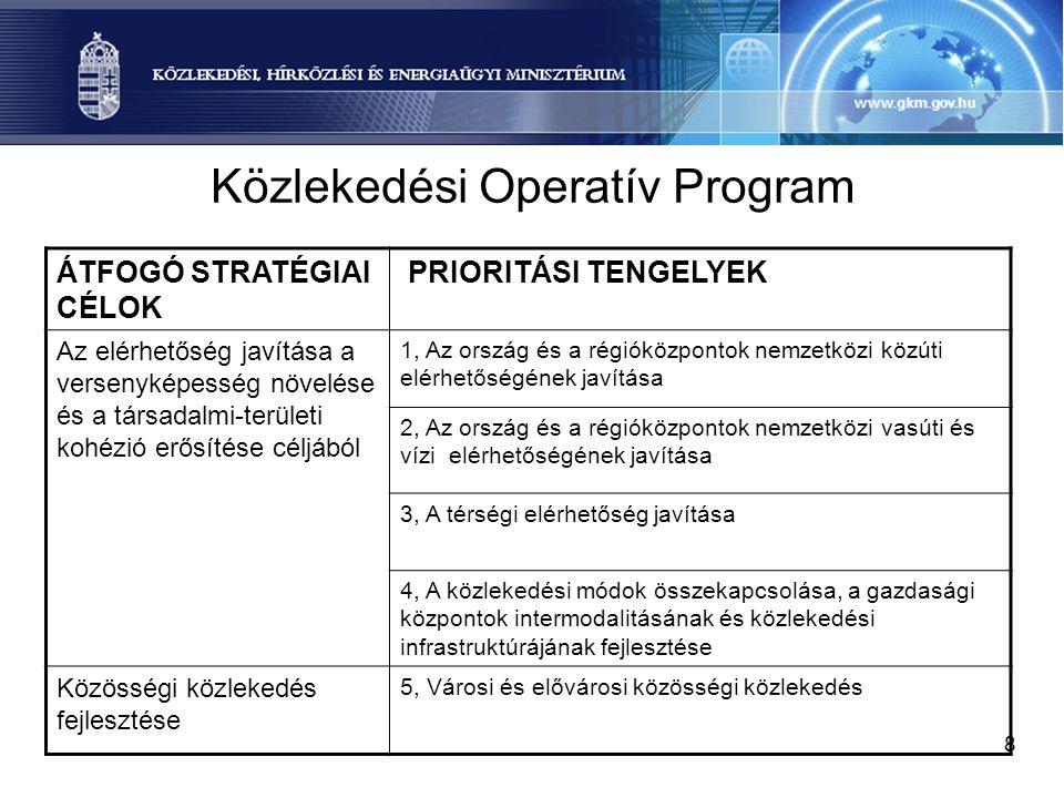 8 Közlekedési Operatív Program ÁTFOGÓ STRATÉGIAI CÉLOK PRIORITÁSI TENGELYEK Az elérhetőség javítása a versenyképesség növelése és a társadalmi-terület