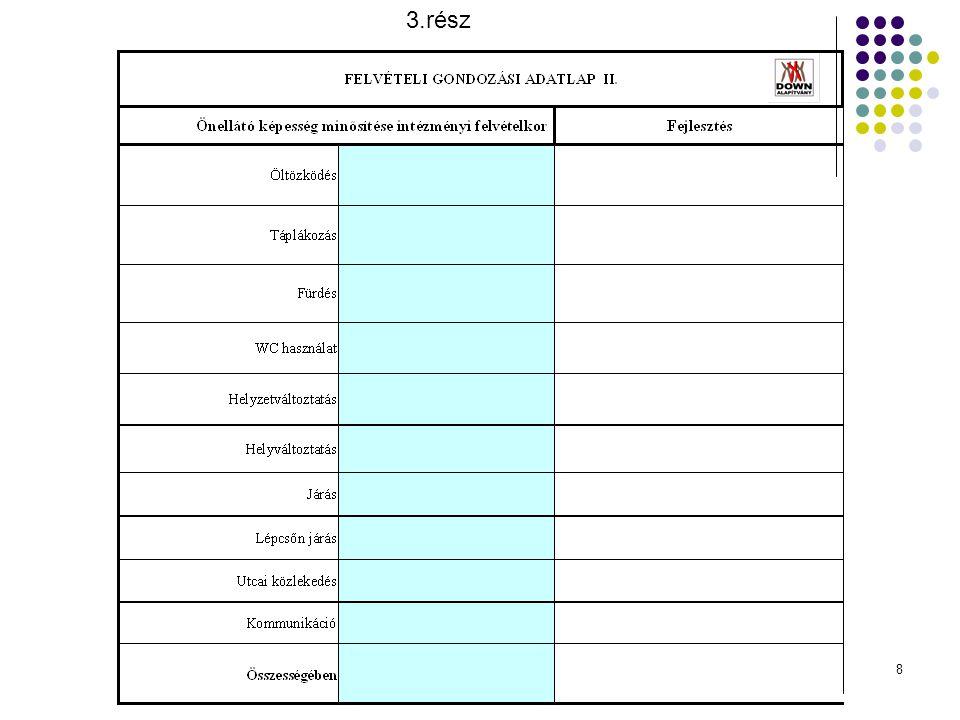 19 Egyszerű kontrollok A testtömeg mérés célja: segítségéve kiszűrhetőek a kóros súlyváltozások Testtömeg mérés szabálya mindig azonos időben kliens éhgyomorra legyen vizelet/székletürítés után kliens öltözéke ugyanaz legyen, ne viseljen lábbelit gyakoriság: hetente 1 x TESTTÖMEG, TESTSÚLY MÉRÉS