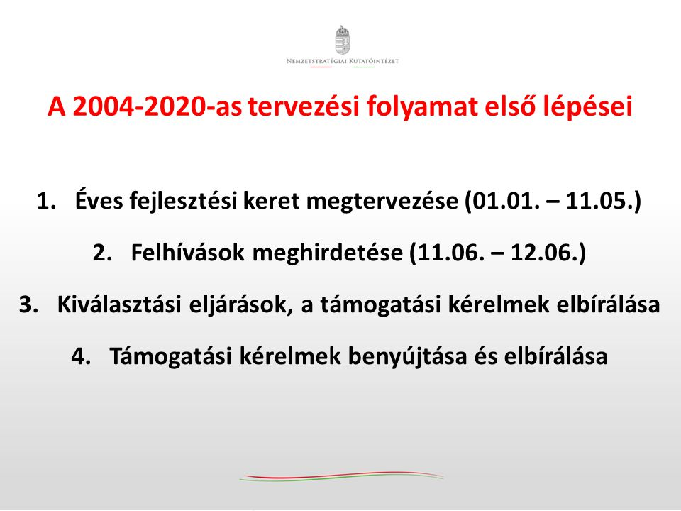 A 2004-2020-as tervezési folyamat első lépései 1.Éves fejlesztési keret megtervezése (01.01.
