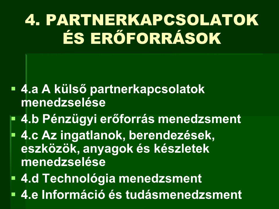 4. PARTNERKAPCSOLATOK ÉS ERŐFORRÁSOK   4.a A külső partnerkapcsolatok menedzselése   4.b Pénzügyi erőforrás menedzsment   4.c Az ingatlanok, ber