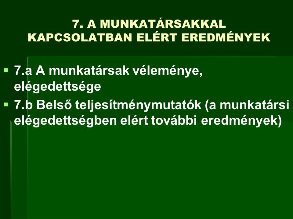7. A MUNKATÁRSAKKAL KAPCSOLATBAN ELÉRT EREDMÉNYEK   7.a A munkatársak véleménye, elégedettsége   7.b Belső teljesítménymutatók (a munkatársi elége