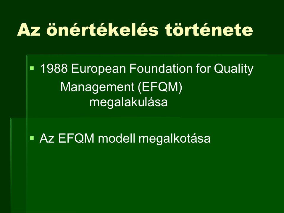 Az önértékelés története   1988 European Foundation for Quality Management (EFQM) megalakulása   Az EFQM modell megalkotása