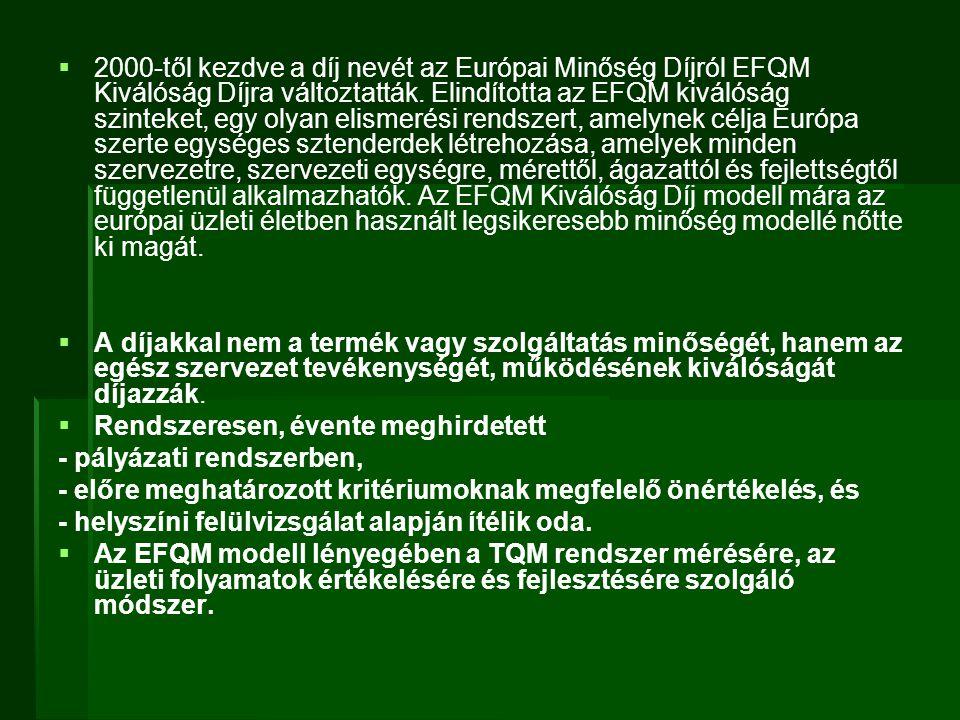   2000-től kezdve a díj nevét az Európai Minőség Díjról EFQM Kiválóság Díjra változtatták. Elindította az EFQM kiválóság szinteket, egy olyan elisme