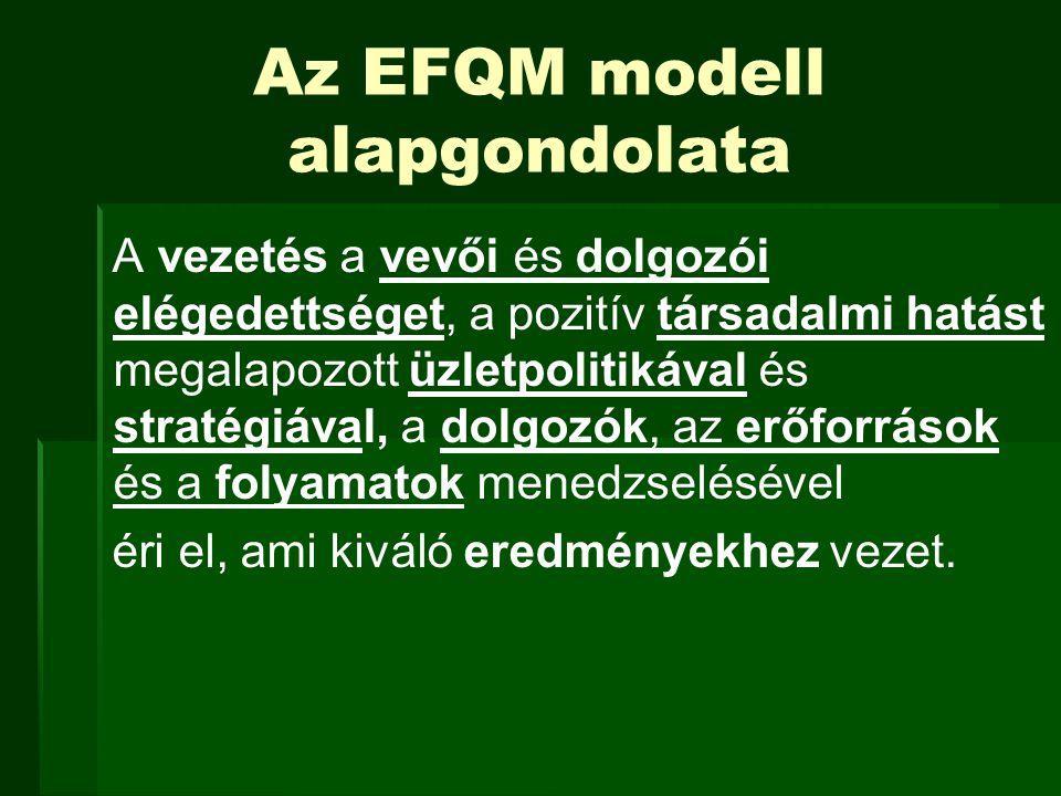 Az EFQM modell alapgondolata A vezetés a vevői és dolgozói elégedettséget, a pozitív társadalmi hatást megalapozott üzletpolitikával és stratégiával,