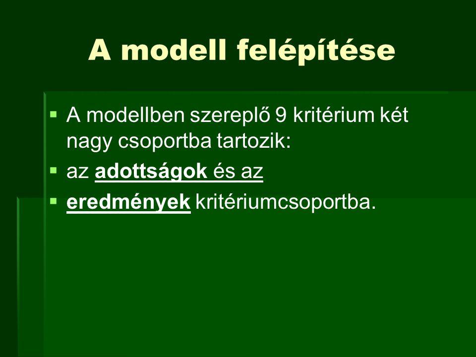 A modell felépítése   A modellben szereplő 9 kritérium két nagy csoportba tartozik:   az adottságok és az   eredmények kritériumcsoportba.