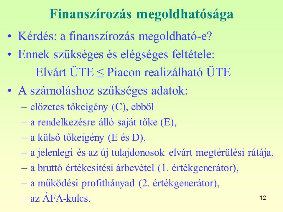 12 Finanszírozás megoldhatósága Kérdés: a finanszírozás megoldható-e? Ennek szükséges és elégséges feltétele: Elvárt ÜTE ≤ Piacon realizálható ÜTE A s
