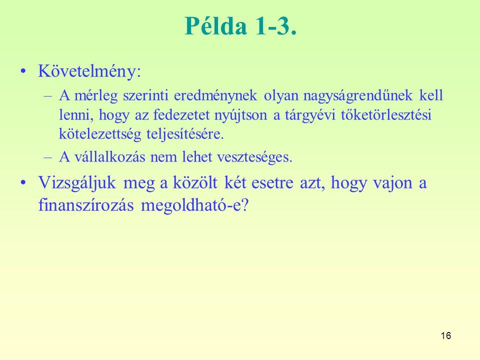 16 Példa 1-3. Követelmény: –A mérleg szerinti eredménynek olyan nagyságrendűnek kell lenni, hogy az fedezetet nyújtson a tárgyévi tőketörlesztési köte