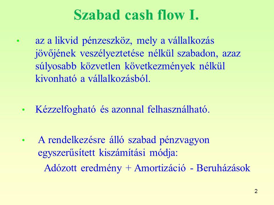 Szabad cash flow I. az a likvid pénzeszköz, mely a vállalkozás jövőjének veszélyeztetése nélkül szabadon, azaz súlyosabb közvetlen következmények nélk