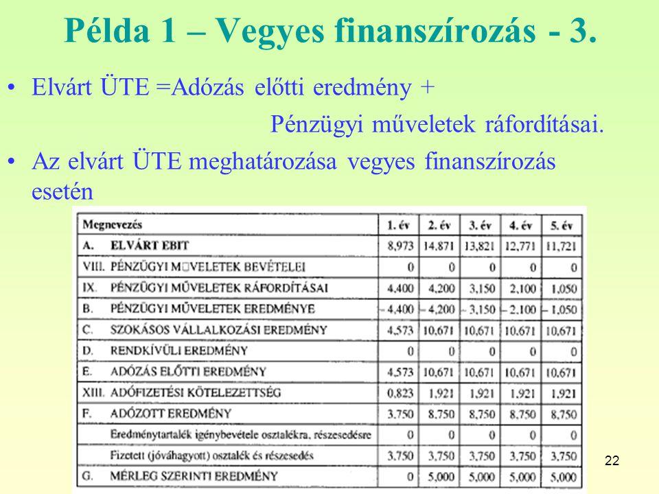 22 Példa 1 – Vegyes finanszírozás - 3. Elvárt ÜTE =Adózás előtti eredmény + Pénzügyi műveletek ráfordításai. Az elvárt ÜTE meghatározása vegyes finans