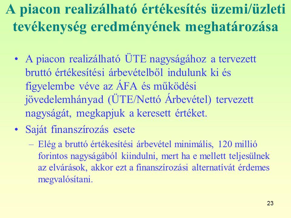 23 A piacon realizálható értékesítés üzemi/üzleti tevékenység eredményének meghatározása A piacon realizálható ÜTE nagyságához a tervezett bruttó érté