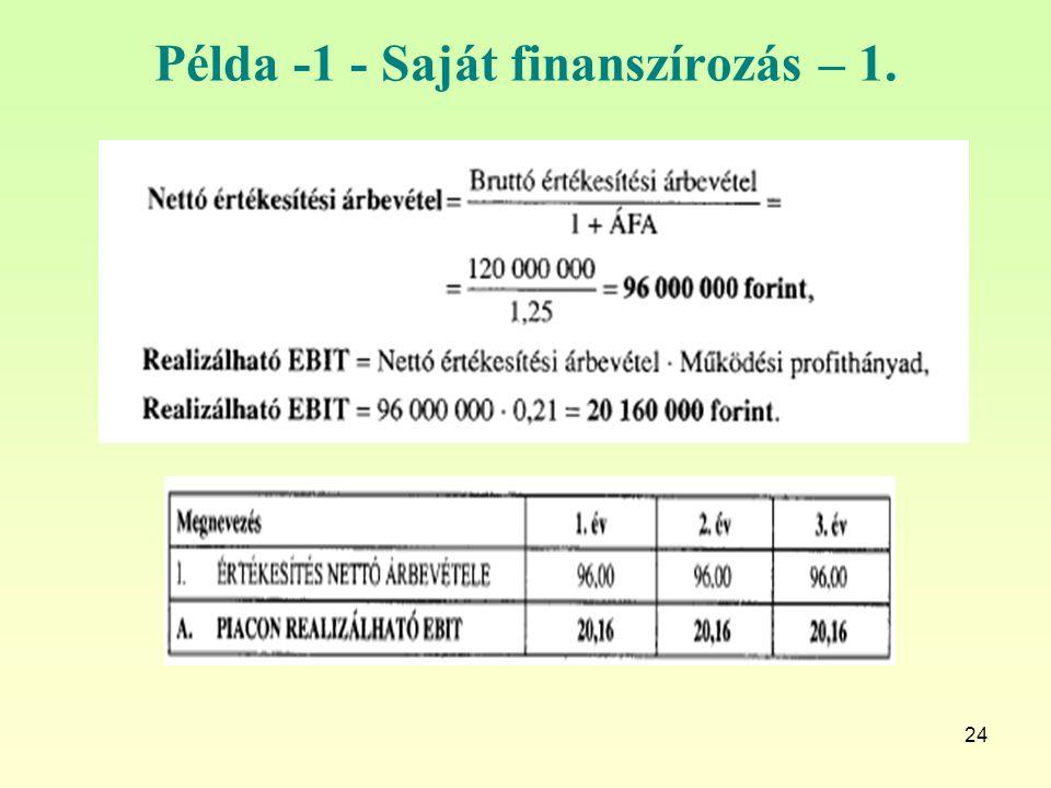 24 Példa -1 - Saját finanszírozás – 1.