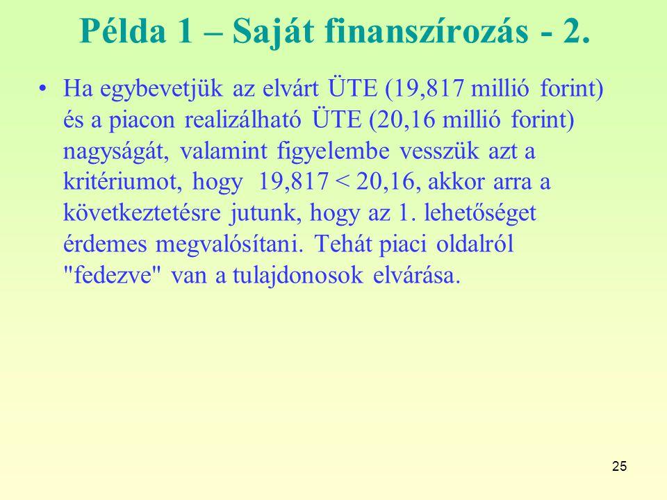 25 Példa 1 – Saját finanszírozás - 2. Ha egybevetjük az elvárt ÜTE (19,817 millió forint) és a piacon realizálható ÜTE (20,16 millió forint) nagyságát
