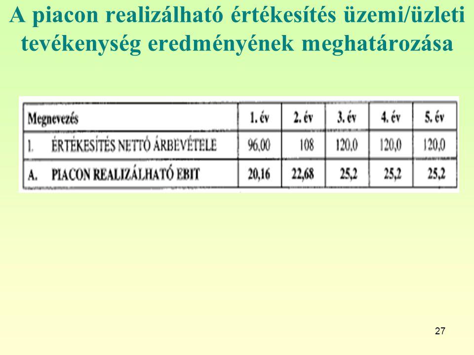 27 A piacon realizálható értékesítés üzemi/üzleti tevékenység eredményének meghatározása