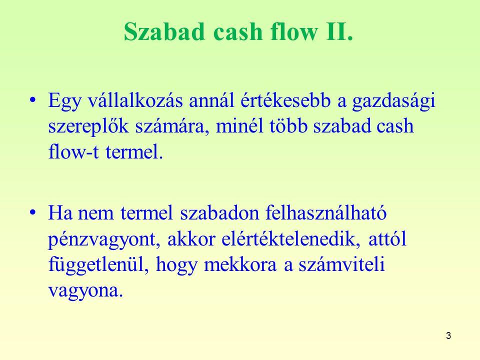 Szabad cash flow II. Egy vállalkozás annál értékesebb a gazdasági szereplők számára, minél több szabad cash flow-t termel. Ha nem termel szabadon felh