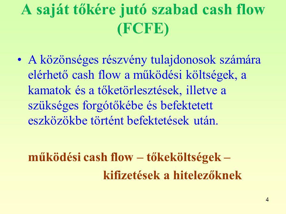 A saját tőkére jutó szabad cash flow (FCFE) A közönséges részvény tulajdonosok számára elérhető cash flow a működési költségek, a kamatok és a tőketör