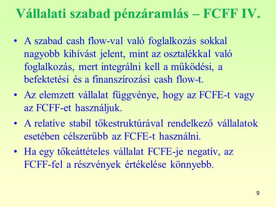 Vállalati szabad pénzáramlás – FCFF IV. A szabad cash flow-val való foglalkozás sokkal nagyobb kihívást jelent, mint az osztalékkal való foglalkozás,