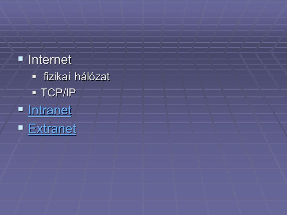  Internet  fizikai hálózat  TCP/IP  Intranet Intranet  Extranet Extranet