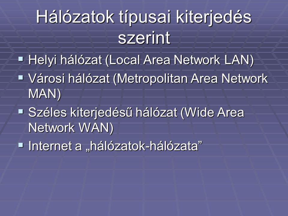 """Hálózatok típusai kiterjedés szerint  Helyi hálózat (Local Area Network LAN)  Városi hálózat (Metropolitan Area Network MAN)  Széles kiterjedésű hálózat (Wide Area Network WAN)  Internet a """"hálózatok-hálózata"""