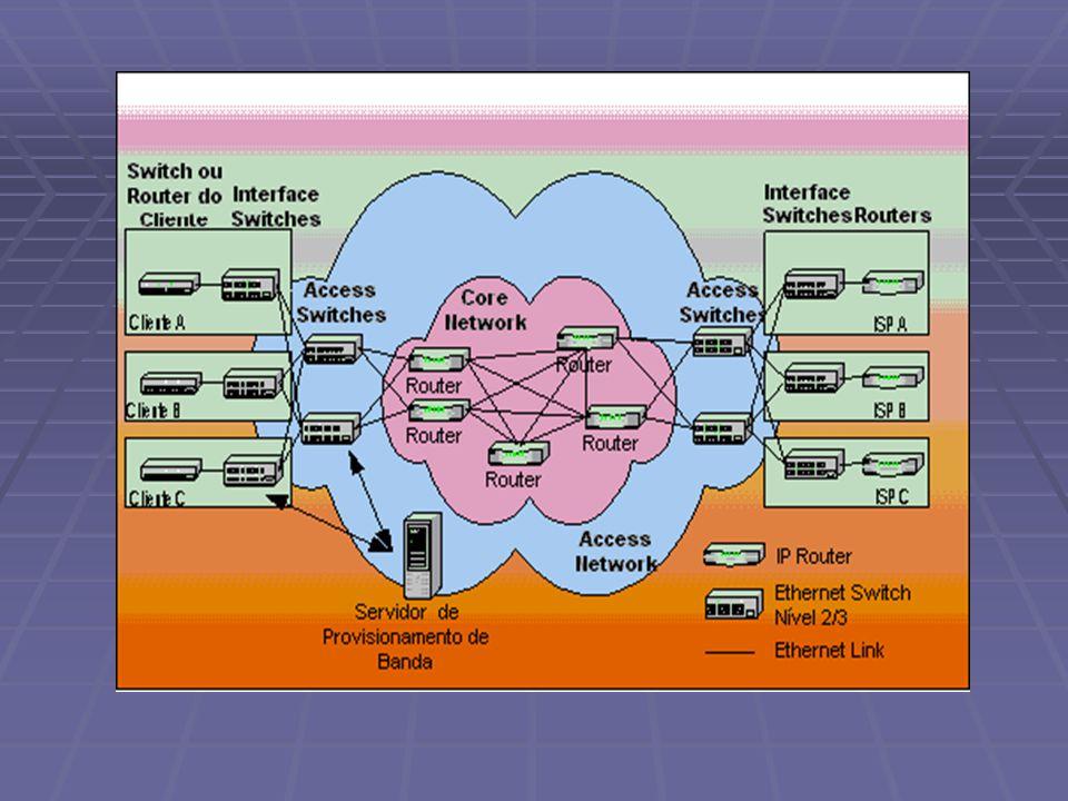 Kapcsolódási módok  Analóg - Digitális  Sávszélesség = Adat átviteli sebesség  Bit per seconds/Bit per másodperc –bps  1000 a váltószám!
