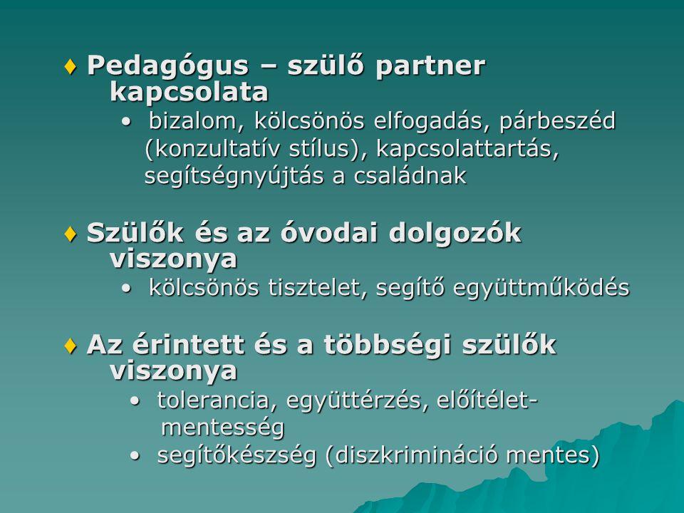 ♦ Pedagógus – szülő partner kapcsolata bizalom, kölcsönös elfogadás, párbeszéd bizalom, kölcsönös elfogadás, párbeszéd (konzultatív stílus), kapcsolattartás, (konzultatív stílus), kapcsolattartás, segítségnyújtás a családnak segítségnyújtás a családnak ♦ Szülők és az óvodai dolgozók viszonya kölcsönös tisztelet, segítő együttműködés kölcsönös tisztelet, segítő együttműködés ♦ Az érintett és a többségi szülők viszonya tolerancia, együttérzés, előítélet- tolerancia, együttérzés, előítélet- mentesség mentesség segítőkészség (diszkrimináció mentes) segítőkészség (diszkrimináció mentes)