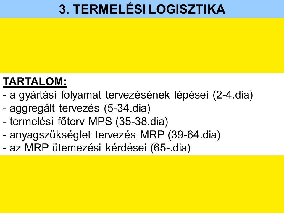 3.TERMELÉSI LOGISZTIKA 2.