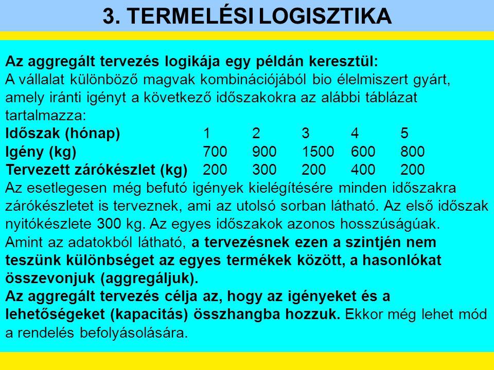 3. TERMELÉSI LOGISZTIKA Az aggregált tervezés logikája egy példán keresztül: A vállalat különböző magvak kombinációjából bio élelmiszert gyárt, amely
