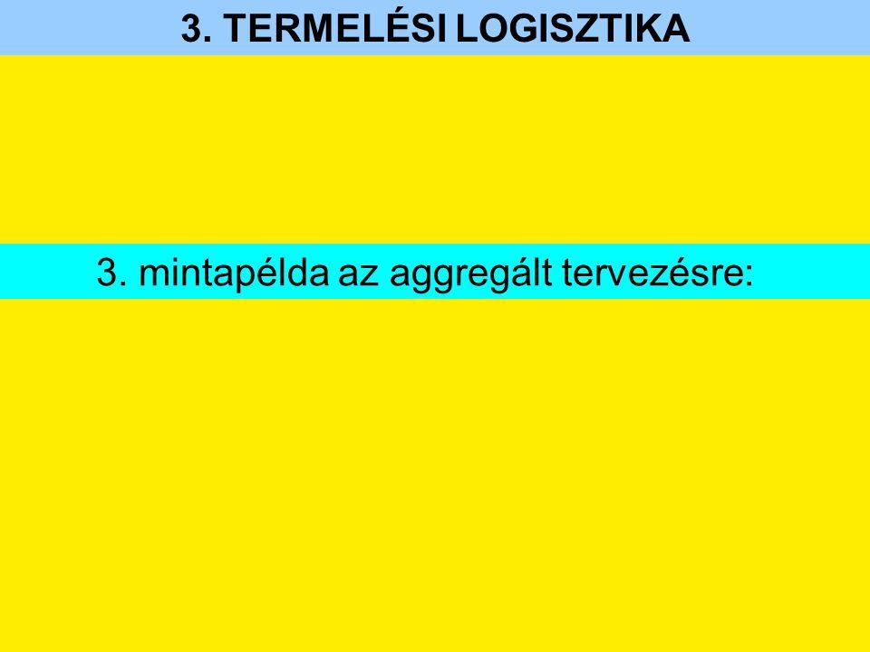 3. mintapélda az aggregált tervezésre:
