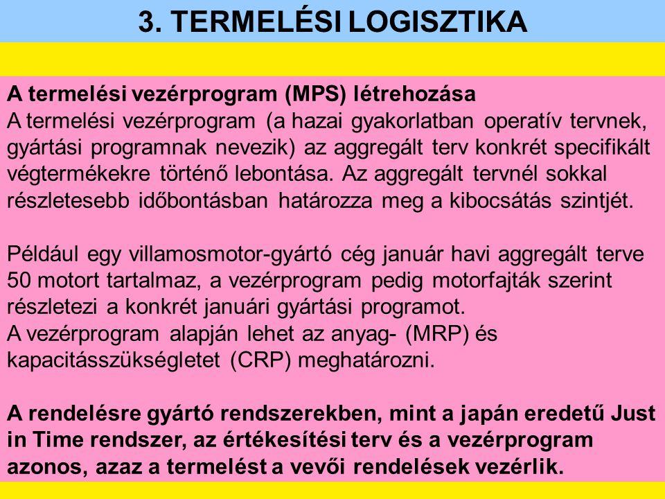 A termelési vezérprogram (MPS) létrehozása A termelési vezérprogram (a hazai gyakorlatban operatív tervnek, gyártási programnak nevezik) az aggregált