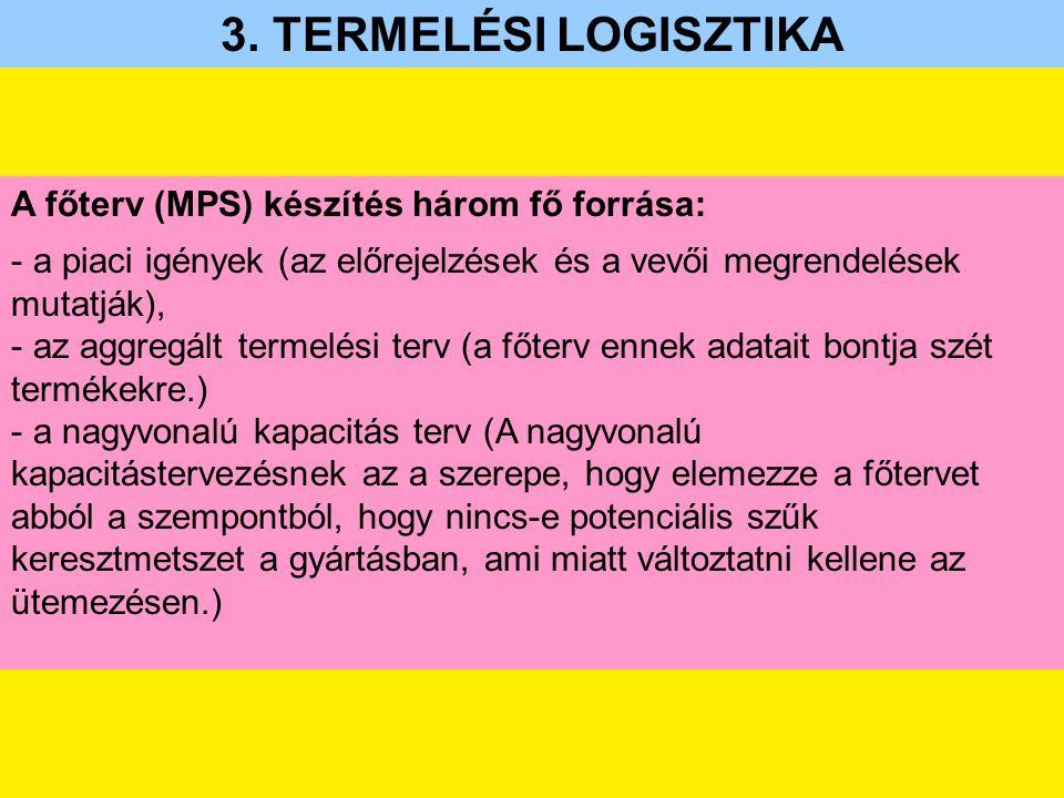 3. TERMELÉSI LOGISZTIKA A főterv (MPS) készítés három fő forrása: - a piaci igények (az előrejelzések és a vevői megrendelések mutatják), - az aggregá