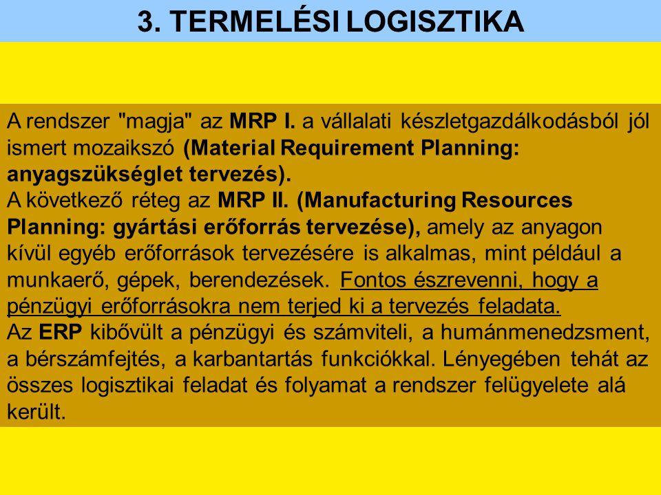 A rendszer magja az MRP I.