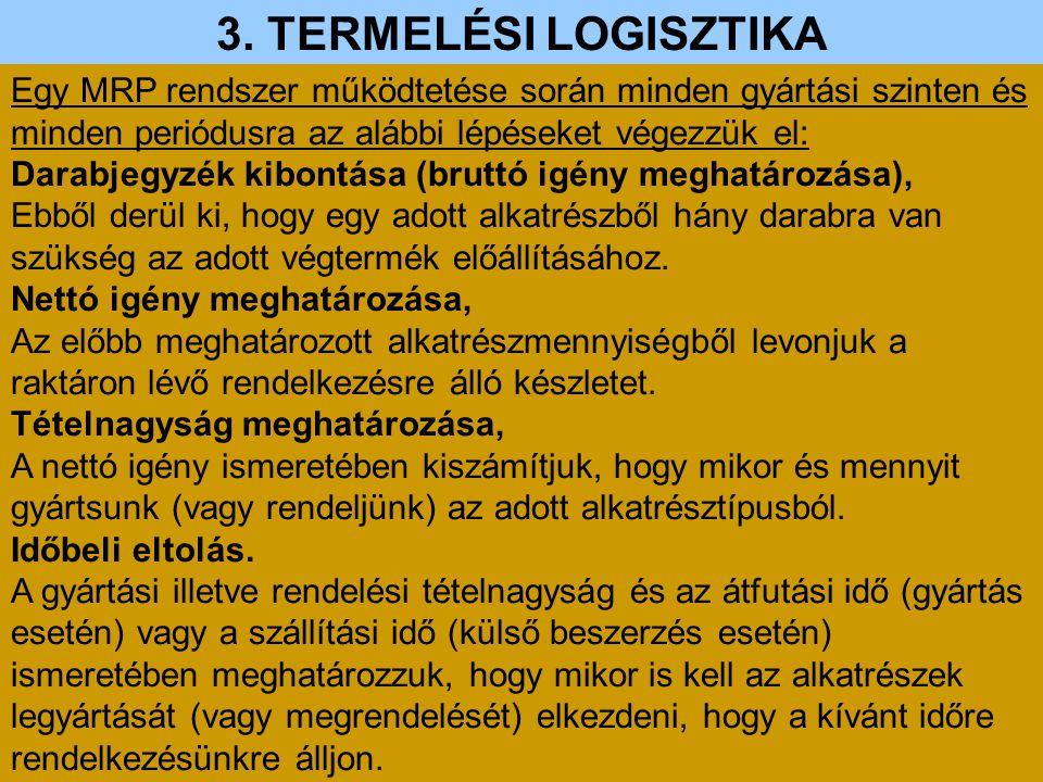 3. TERMELÉSI LOGISZTIKA Egy MRP rendszer működtetése során minden gyártási szinten és minden periódusra az alábbi lépéseket végezzük el: Darabjegyzék