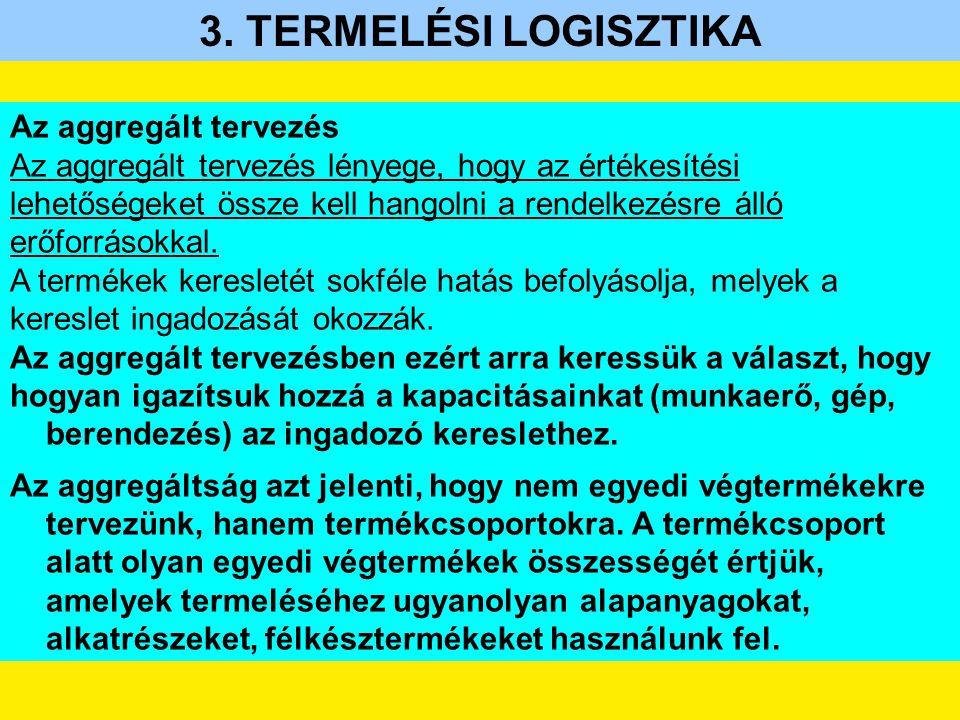3. TERMELÉSI LOGISZTIKA
