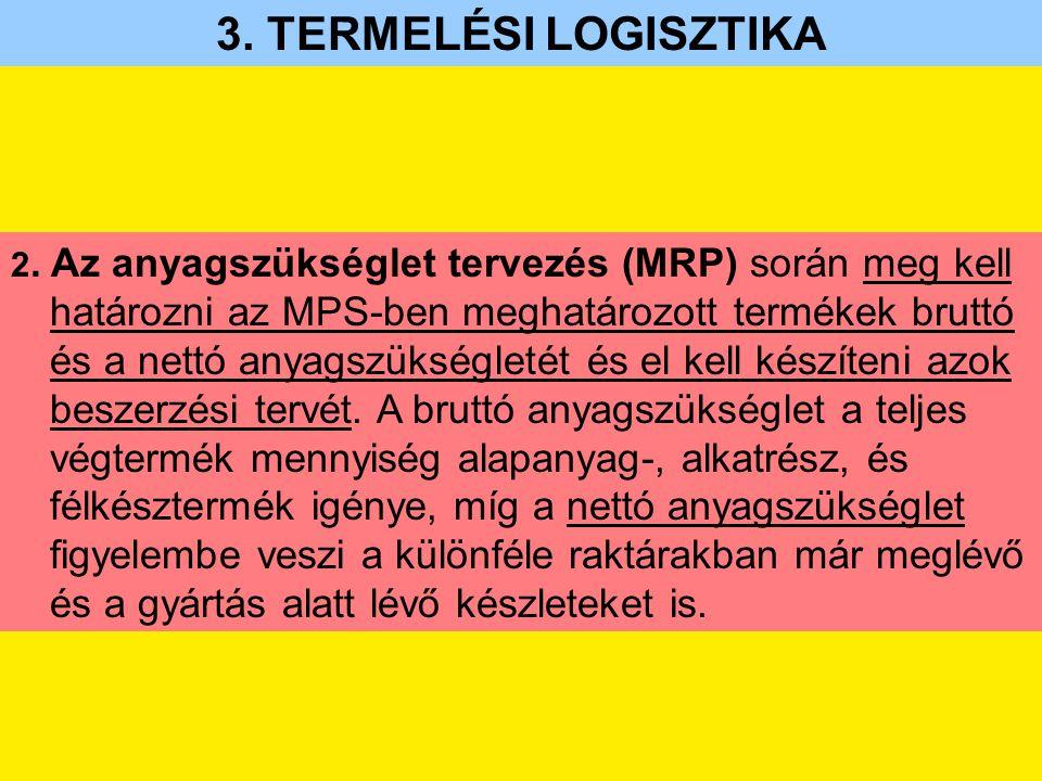 3. TERMELÉSI LOGISZTIKA 2. Az anyagszükséglet tervezés (MRP) során meg kell határozni az MPS-ben meghatározott termékek bruttó és a nettó anyagszükség