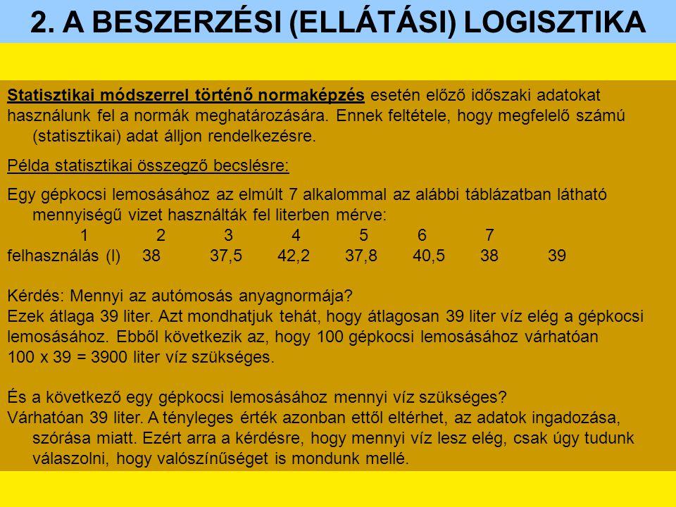 2. A BESZERZÉSI (ELLÁTÁSI) LOGISZTIKA Statisztikai módszerrel történő normaképzés esetén előző időszaki adatokat használunk fel a normák meghatározásá