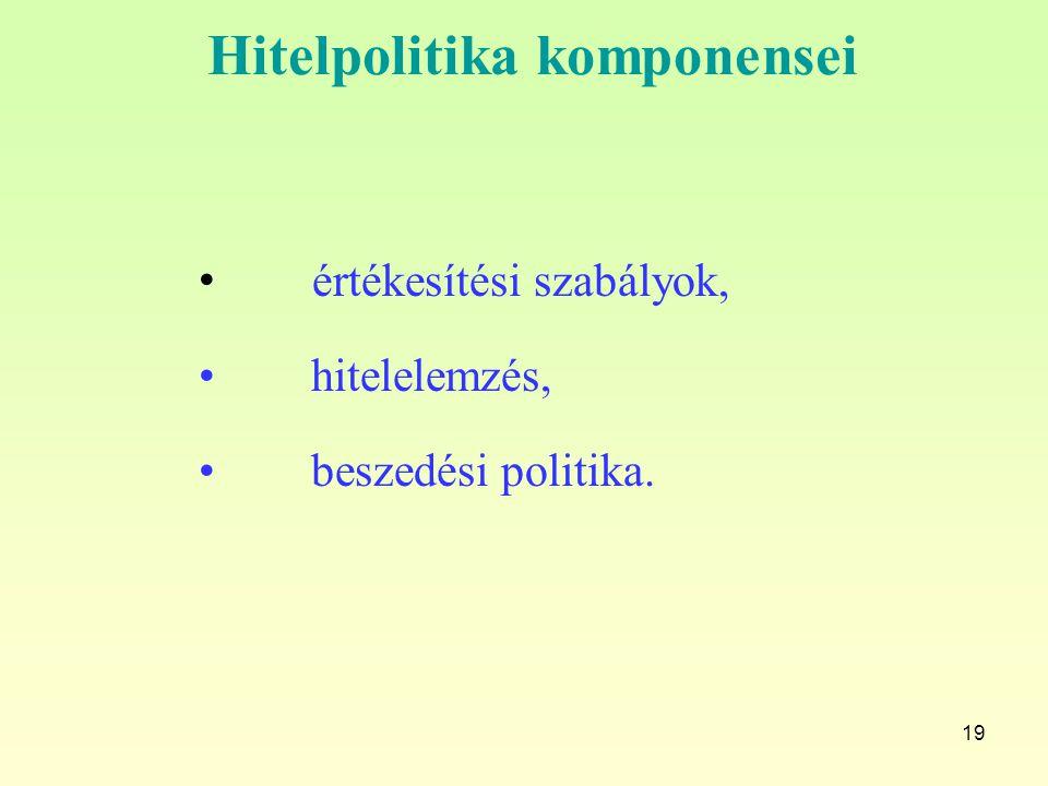 Hitelpolitika komponensei értékesítési szabályok, hitelelemzés, beszedési politika. 19