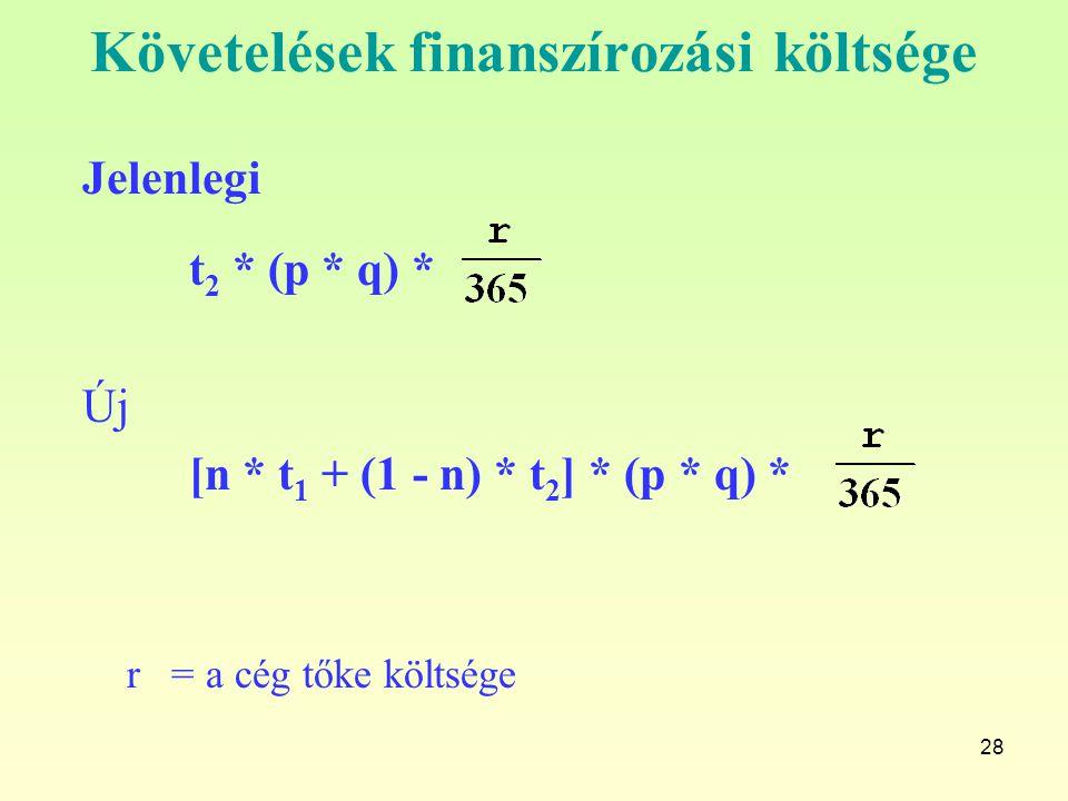 Követelések finanszírozási költsége Jelenlegi t 2 * (p * q) * Új [n * t 1 + (1 - n) * t 2 ] * (p * q) * r = a cég tőke költsége 28