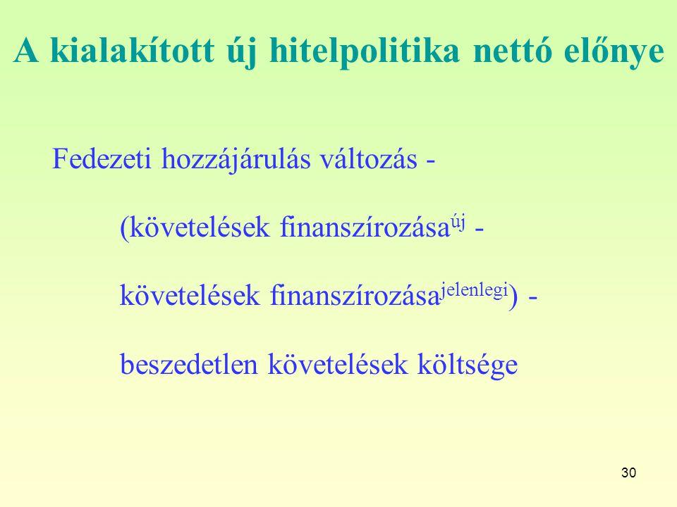 A kialakított új hitelpolitika nettó előnye Fedezeti hozzájárulás változás - (követelések finanszírozása új - követelések finanszírozása jelenlegi ) -