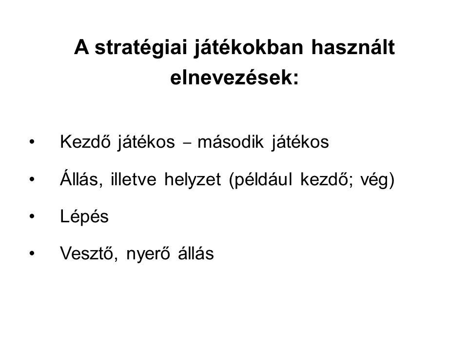 A stratégiai játékokban használt elnevezések: Kezdő játékos ‒ második játékos Állás, illetve helyzet (például kezdő; vég) Lépés Vesztő, nyerő állás