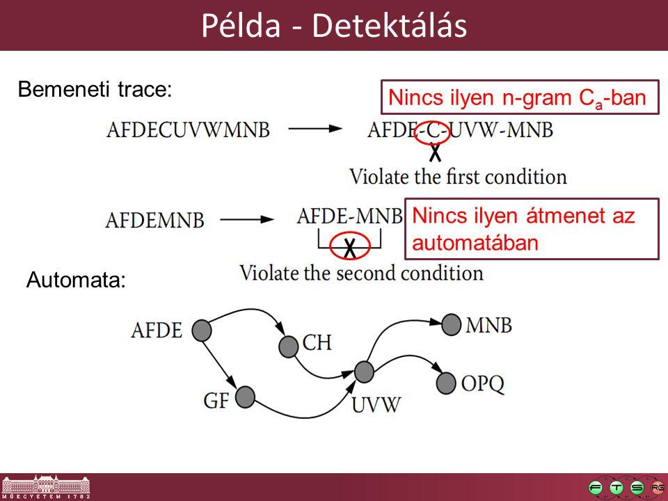 Példa - Detektálás Bemeneti trace: Automata: Nincs ilyen n-gram C a -ban Nincs ilyen átmenet az automatában