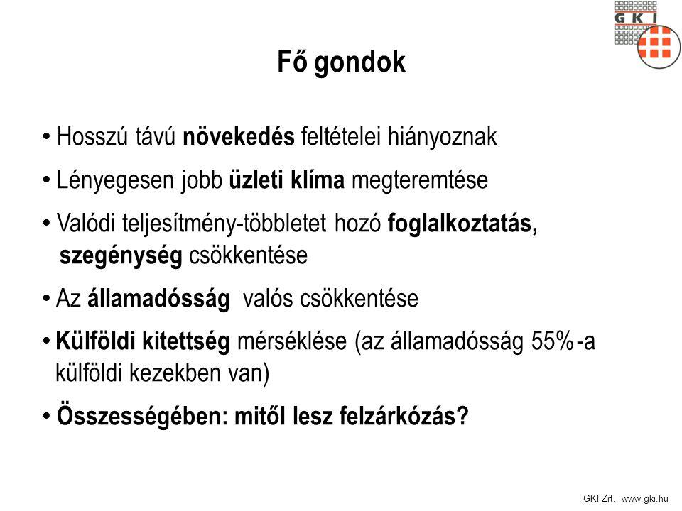 """GKI Zrt., www.gki.hu Költségvetés A 3 győzelem ellenére bénázás A deficit biztosan 3% alatt lesz mindkét évben GKI hiánybecslése: 2014: 2,9% 2015: 2,5% ez 2014-re kismértékű beavatkozásokkal elérhető 2015-re már sok feszültség van, nem lesz könnyű Az igazi gond az államadóssággal van: a gazdasági folyamatokból adódóan nem csökken """"EU szabály szerint, persze """"okos megoldás található."""